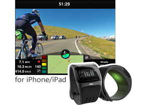Ride the Rockies 2012 Series with Mio Alpha Watch Package